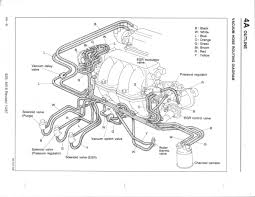2004 mazda 6 v6 engine diagram wiring diagram list 2004 mazda 6 3 0 engine diagram wiring diagram fascinating 2004 mazda 6 3 0 engine diagram