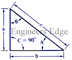Trig Angles Chart Trigonometric Triangle Equations Table Chart Engineers Edge