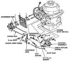 full 4730 25702 linkages greenfield mkii evolution ride on wiring questions on on weed eater riding mower wiring diagram