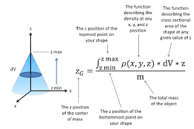 the centroid and center of mass in 3d