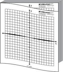 Minigraph Paper Pad Of Four Quadrant Graph Templates Tpt