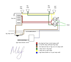 wipac driving lights wiring diagram wipac image electrical questions north american motoring on wipac driving lights wiring diagram