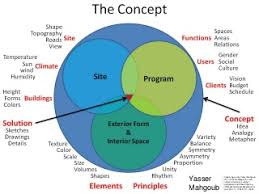 architecture design concept. Fancy Ideas 8 Architectural Design Concept Ppt Generation Architecture