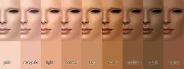 Skin Tone Chart For All Skin Tones Skin Renews Anti Aging