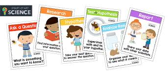 Scientific Method Printables The Crafty Classroom