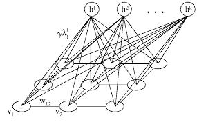 Multilabel Random Walker Image Segmentation Using Prior Models