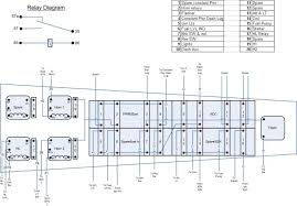 similiar vw trike wiring diagrams keywords vw trike wiring diagrams on basic motor wiring diagram vw