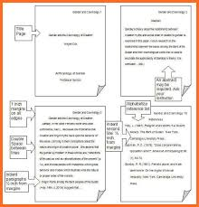 apa format essay example soap format apa format essay example b9c151bbf15d5fa892c9caa754a4f2d3 apa format essay example