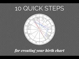 How To Prepare A Horoscope Chart How To Create Your Birth Chart