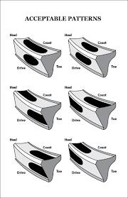 Ring Gear Pattern