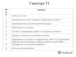 Презентация на тему Разработка ТЗ ГОСТ Техническое задание на  5 Структура