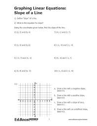 Graphing Linear Equations Problems Worksheets for all | Download ...