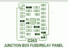 1998 f 150 fuse box diagram or layout 1998 automotive wiring 1998 ford f 150 4x4 4 6l fuse box