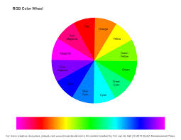 Red Color Wheel Chart Rgb Color Wheel Hex Values Printable Blank Color Wheel