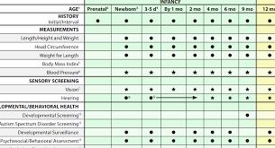 Pediatric Vision Screening Charts Child Health Screening Chart Printable Medical Forms