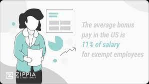 what is the average bonus percene