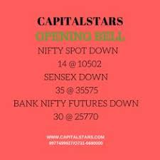 Nifty Spot Live Chart 109 Best Live Call Images In 2019 Intraday Trading