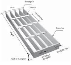 Grating Size Chart Ankit Electrograting Grating Manufacturer In Raipur