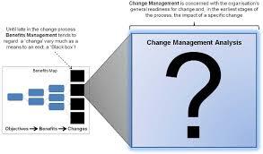organisational change management archives  ben v change 5