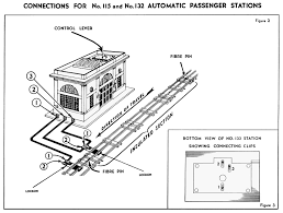 lionel trains 115 passenger station accessory instructions for no 115 and no 132 automatic stations