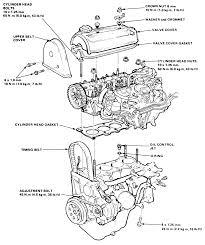 95 honda civic engine diagram ideas large size