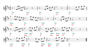 beauty and the beast sheet music clarinet beauty and the beast sheet music guitar chords easy