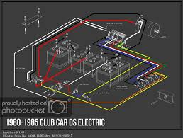1985 club car ds battery wiring wiring diagram 1985 club car wiring diagram wiring diagram world 1985 club car ds battery wiring