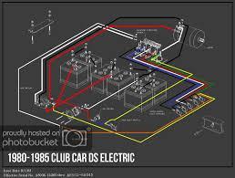 club car 36v wiring diagram color wiring diagram master • 1980 club car wiring diagram simple wiring diagram rh 12 3 1 mara cujas de 1990 club car wiring diagram golf cart 36 volt ezgo wiring diagram