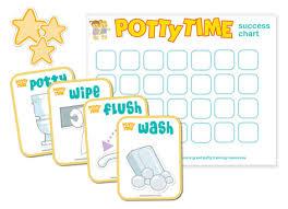 Free Downloads Potty Time Potty Training
