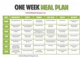 Clean Eating Meal Planning Chart Printable 7 Day Meal Planner Sheet Bodybuilding Tips For