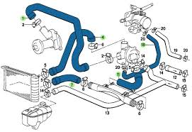 similiar bmw i cooling system diagram keywords 1988 bmw 325i cooling system diagram
