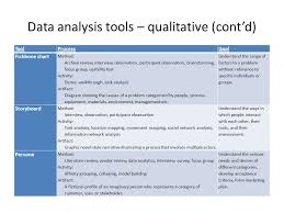 A LITERATURE REVIEW ON MALWARE AND ITS ANALYSIS  PDF Download Available  SlidePlayer