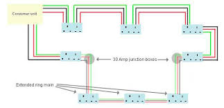 extending a ring main add more sockets diy doctor Radial Socket Wiring Diagram extending a ring main and adding more sockets to a room Light Socket Wiring Diagram