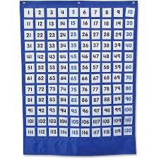 Carson Dellosa Educational Pocket Chart 100 Ea