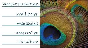 Peacock Colors Bedroom The Sister Sophisticate Master Suite What If