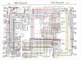 71 plymouth gtx wiring diagram free picture wiring diagram mopar electronic ignition conversion wiring diagram at Free Plymouth Wiring Diagrams