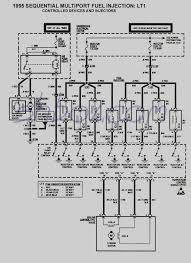 chevy lt1 wiring diagram basic guide wiring diagram \u2022 94 lt1 wiring harness diagram 95 lt1 vacuum hose diagram printable wiring diagram schematic wire rh lakitiki co lt1 engine harness diagram chevy lt1 wiring diagram
