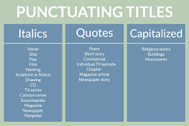 Punctuation Quotes When To Punctuate Titles In Italics Or Quotes
