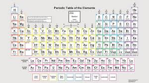 gallery of tabla periodica de los elementos sargent welch copy sargent welch periodic table pdf