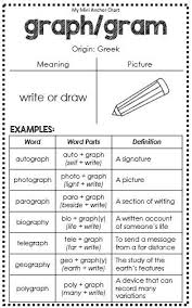 Latin Roots Chart 1 Greek And Latin Roots Anchor Charts Graph Gram Great For