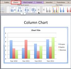 Quick Layouts For Charts In Powerpoint 2011 For Mac
