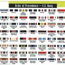 Army Medal Chart Expert Military Service Ribbons Chart Us Army Awards Chart