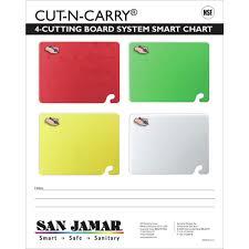 San Jamar Color Coded Cutting Board Smart Chart 4brd