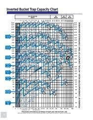 Venza Towing Capacity Chart Payload Towing Capacity Chart
