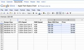 T Chart Google Docs Creating Charts With Google Docs Web Appstorm