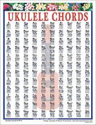 Online Ukulele Chord Chart Acordes Ukulele Pdf All Ukulele