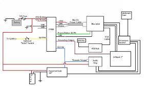 pioneer avh p5700dvd wiring diagram pioneer wiring diagrams pioneer avh wiring diagram pioneer home wiring diagrams