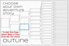 Choose Your Own Adventure Story Template Bonding Through Blogging Doing Some Research On Çhoose Your Own