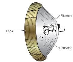 lighting circuits autosystempro headlights