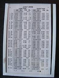 Tide Table Wikipedia